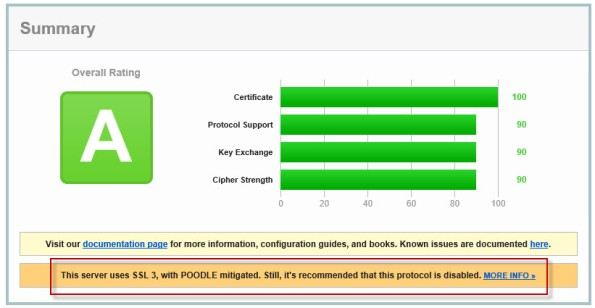 Mitigating the POODLE SSL 3.0 Vulnerability on Forefront TMG 2010